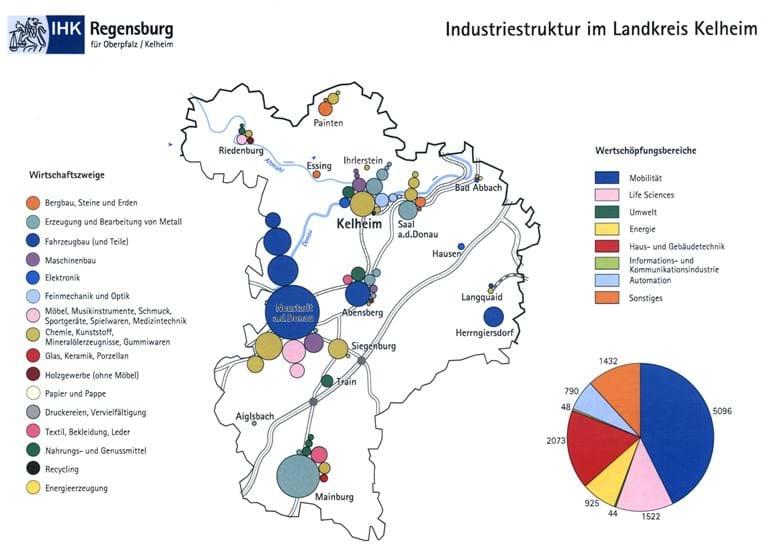 Wirtschaftsstruktur, Zahlen & Fakten | Landkreis Kelheim